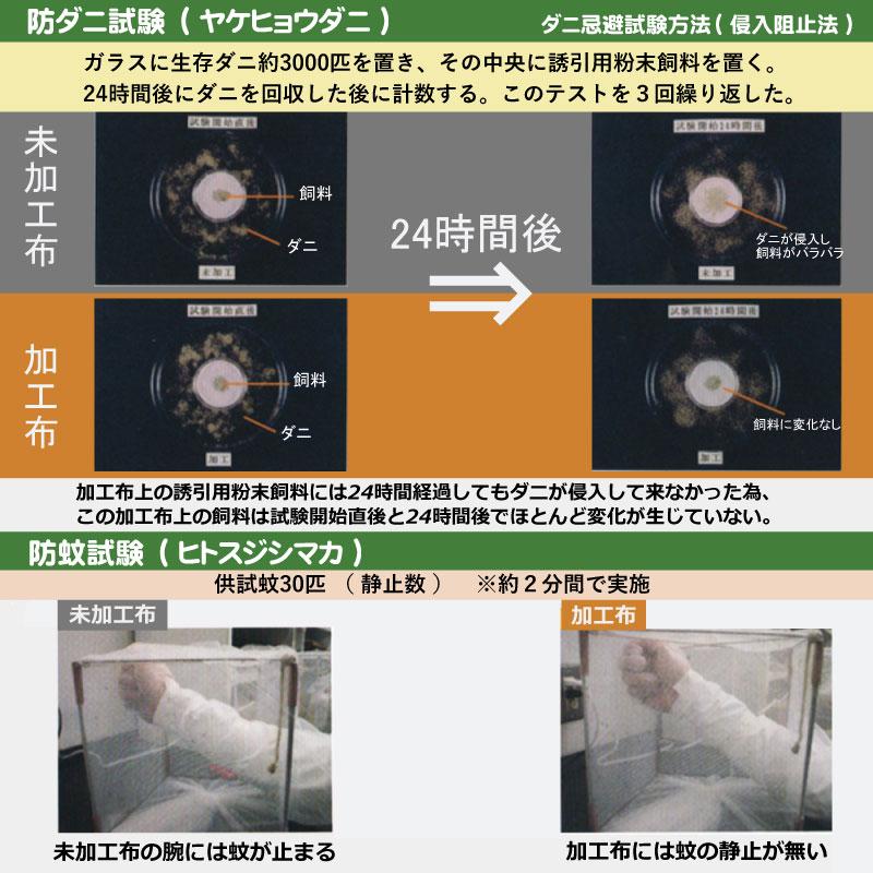 防ダニ・防蚊試験