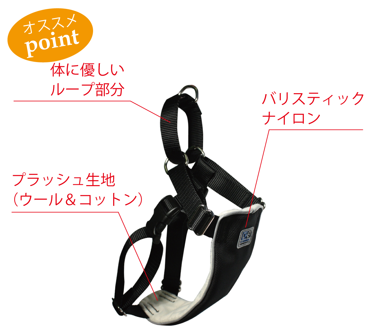 RC Pet Products No Pull Harness 商品詳細